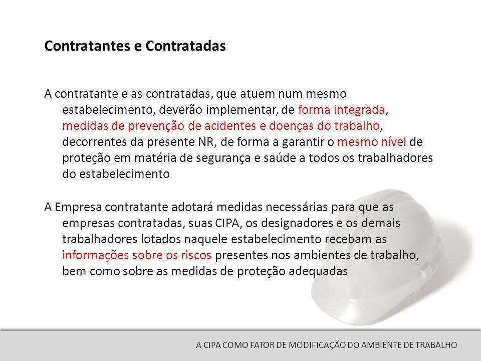 Contratantes e Contratadas