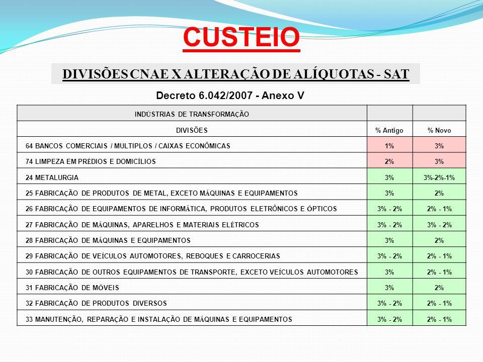 CUSTEIO DIVISÕES CNAE X ALTERAÇÃO DE ALÍQUOTAS - SAT