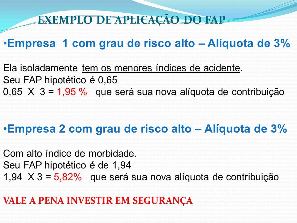 EXEMPLO DE APLICAÇÃO DO FAP