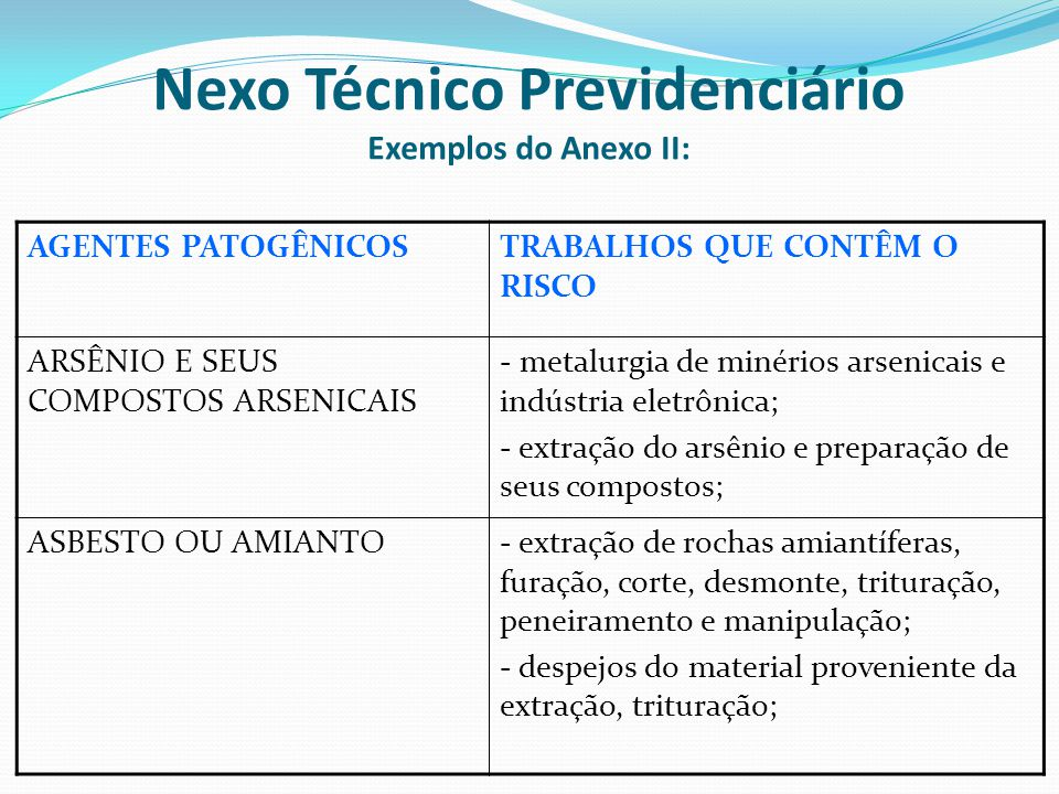 Nexo Técnico Previdenciário Exemplos do Anexo II: