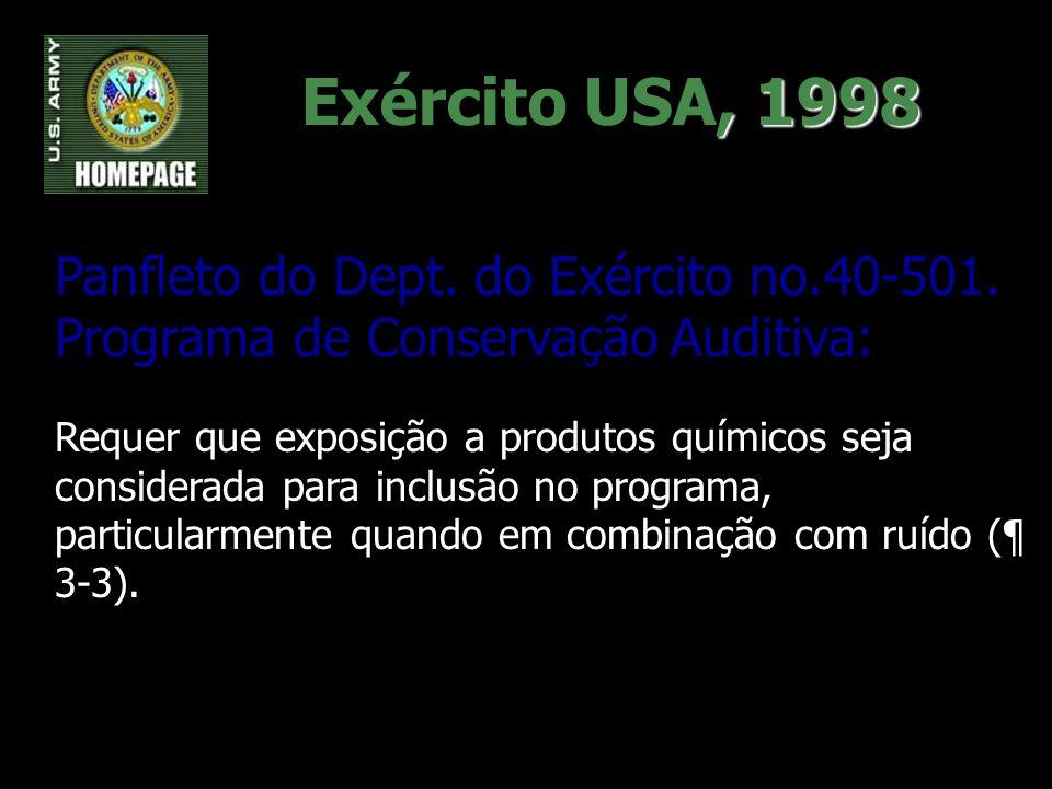 Exército USA, 1998 Panfleto do Dept. do Exército no.40-501. Programa de Conservação Auditiva: