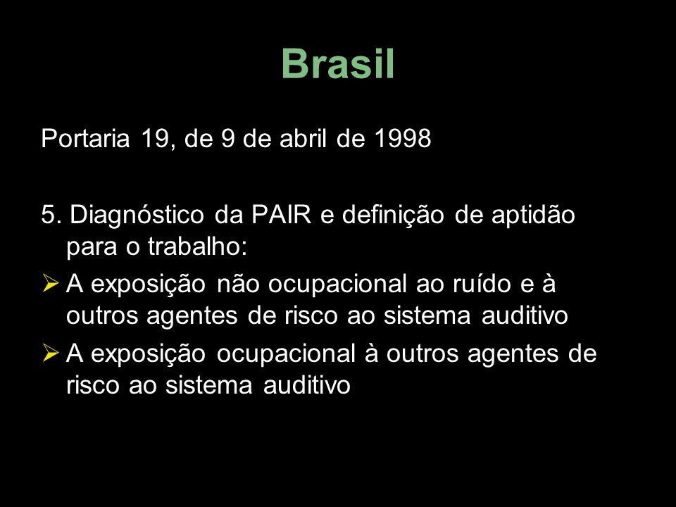 Brasil Portaria 19, de 9 de abril de 1998