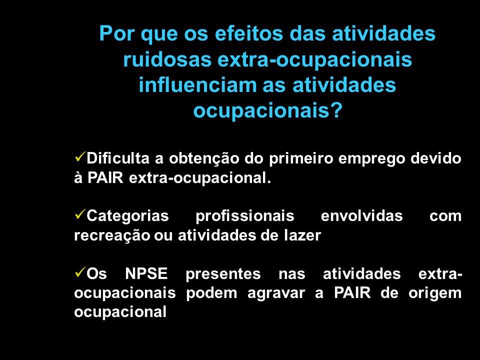 Por que os efeitos das atividades ruidosas extra-ocupacionais influenciam as atividades ocupacionais