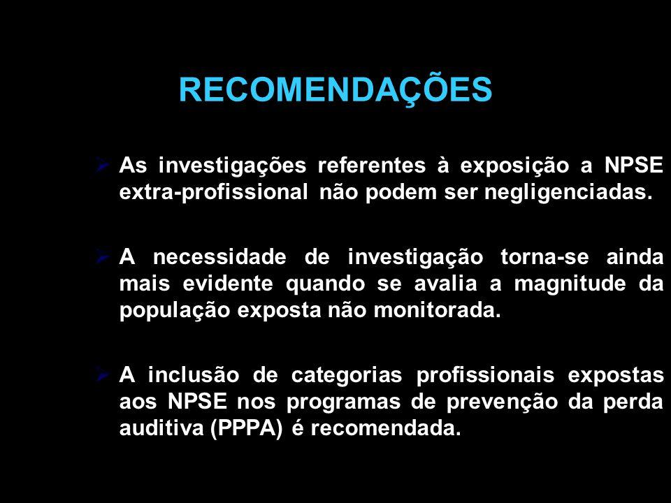 RECOMENDAÇÕES As investigações referentes à exposição a NPSE extra-profissional não podem ser negligenciadas.