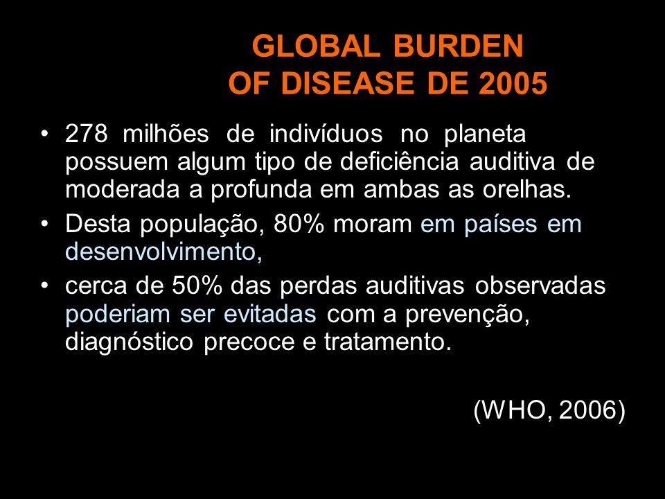 GLOBAL BURDEN OF DISEASE DE 2005