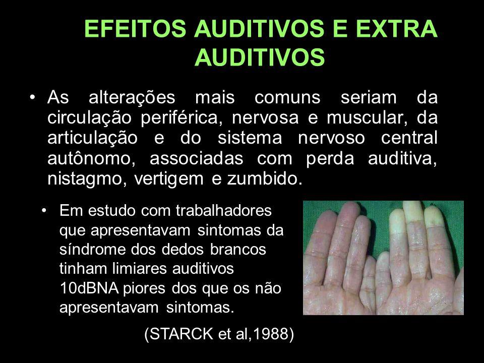 EFEITOS AUDITIVOS E EXTRA AUDITIVOS