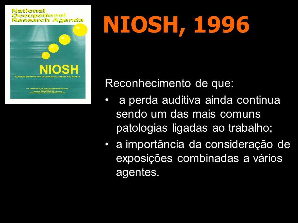 NIOSH, 1996 Reconhecimento de que: