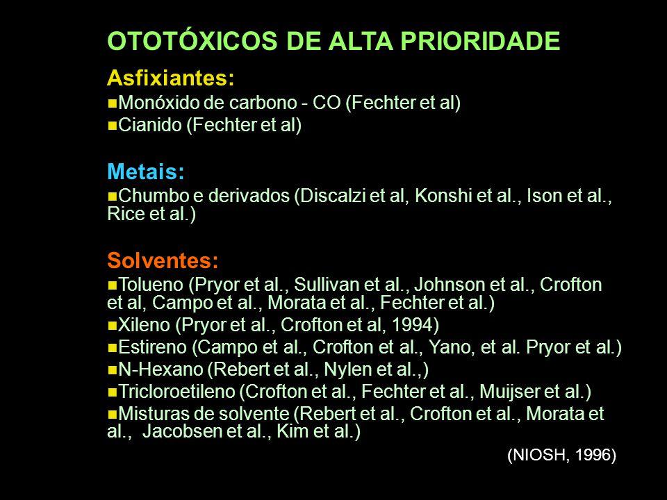 OTOTÓXICOS DE ALTA PRIORIDADE