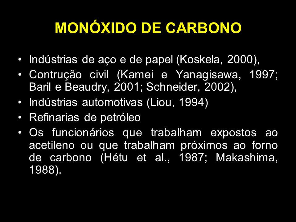MONÓXIDO DE CARBONO Indústrias de aço e de papel (Koskela, 2000),