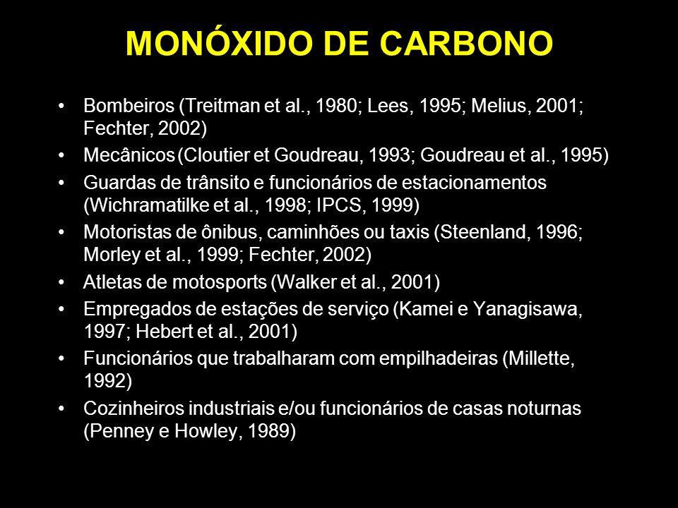 MONÓXIDO DE CARBONO Bombeiros (Treitman et al., 1980; Lees, 1995; Melius, 2001; Fechter, 2002)