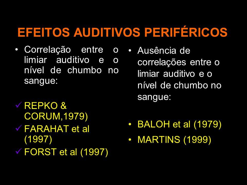 EFEITOS AUDITIVOS PERIFÉRICOS