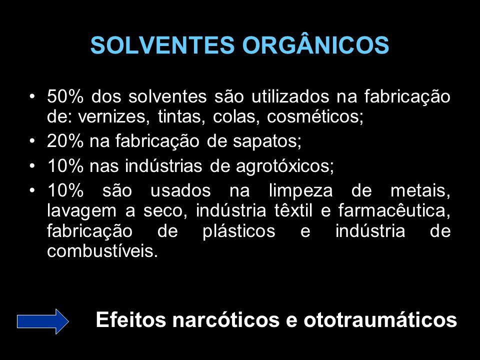 SOLVENTES ORGÂNICOS Efeitos narcóticos e ototraumáticos
