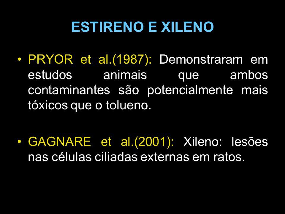 ESTIRENO E XILENO PRYOR et al.(1987): Demonstraram em estudos animais que ambos contaminantes são potencialmente mais tóxicos que o tolueno.