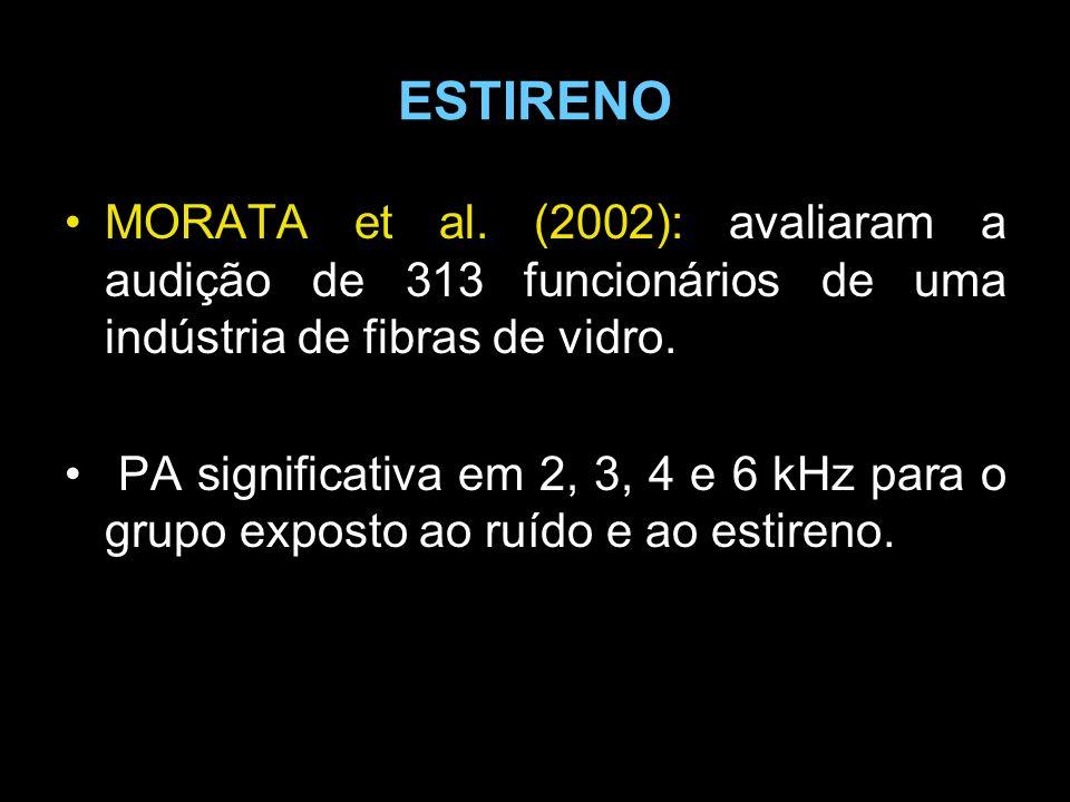 ESTIRENO MORATA et al. (2002): avaliaram a audição de 313 funcionários de uma indústria de fibras de vidro.