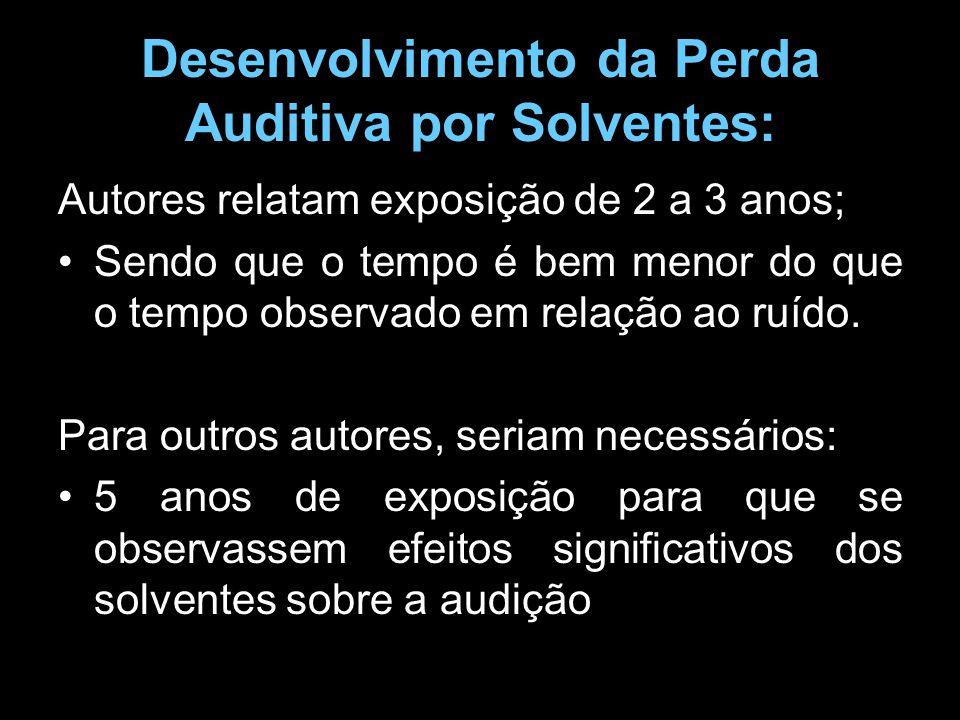 Desenvolvimento da Perda Auditiva por Solventes: