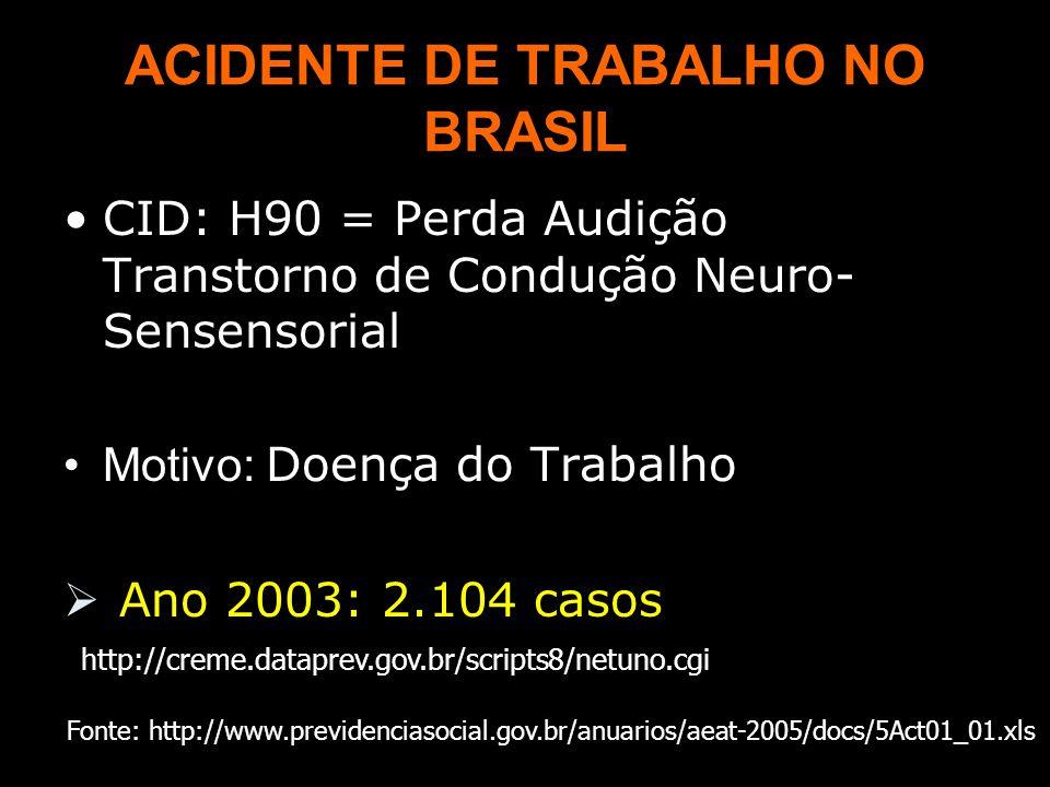 ACIDENTE DE TRABALHO NO BRASIL