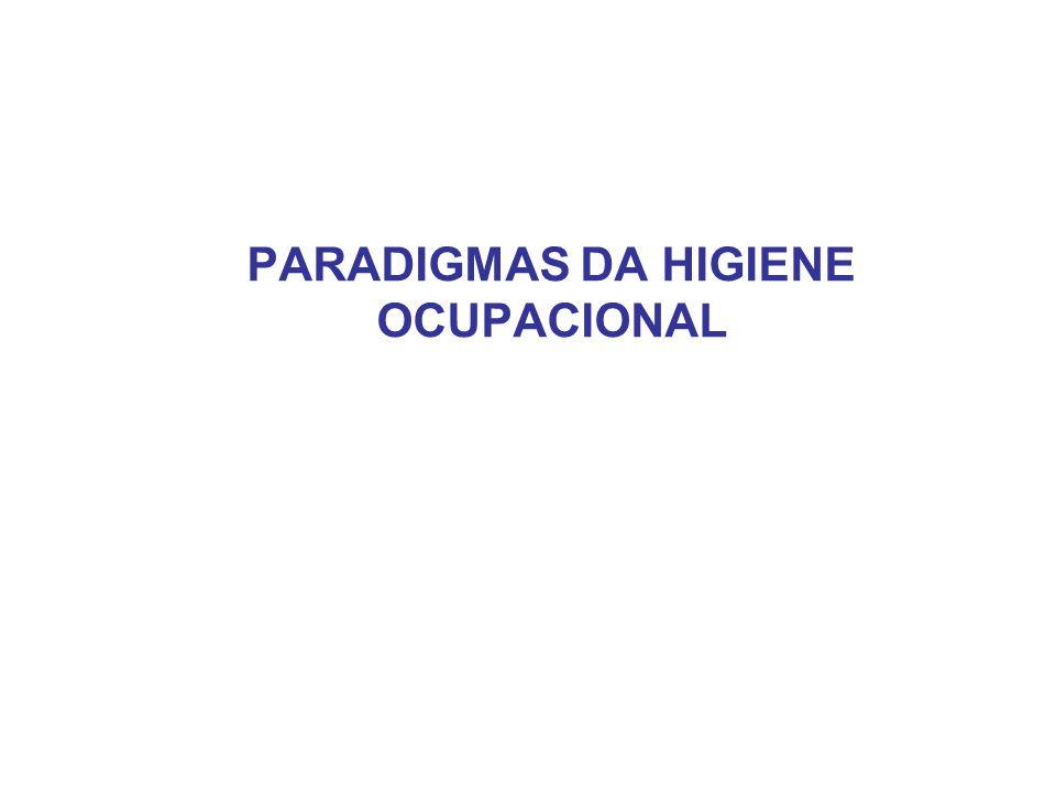 PARADIGMAS DA HIGIENE OCUPACIONAL