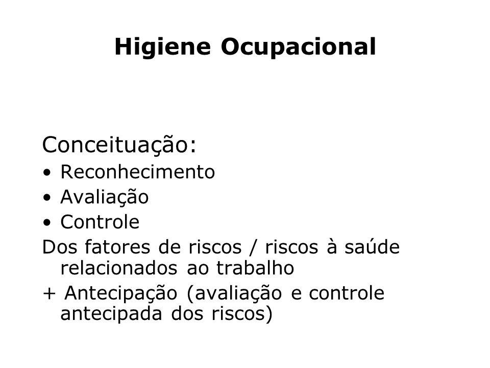 Higiene Ocupacional Conceituação: Reconhecimento Avaliação Controle