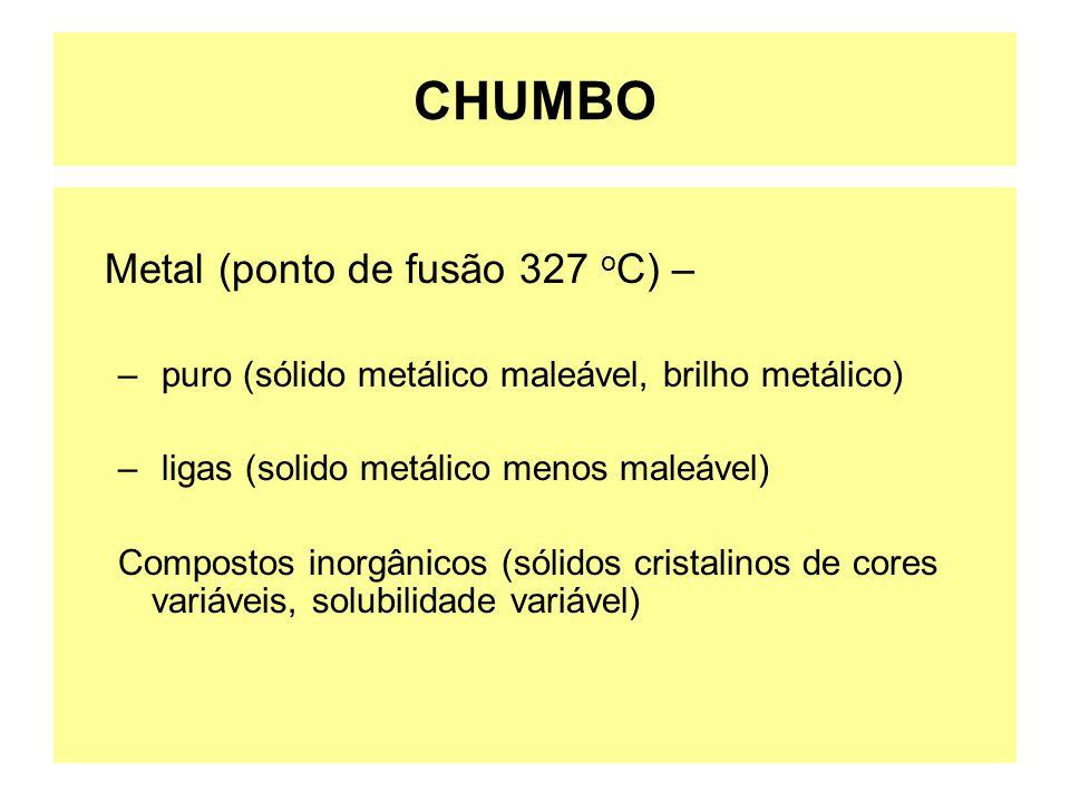 CHUMBO Metal (ponto de fusão 327 oC) –