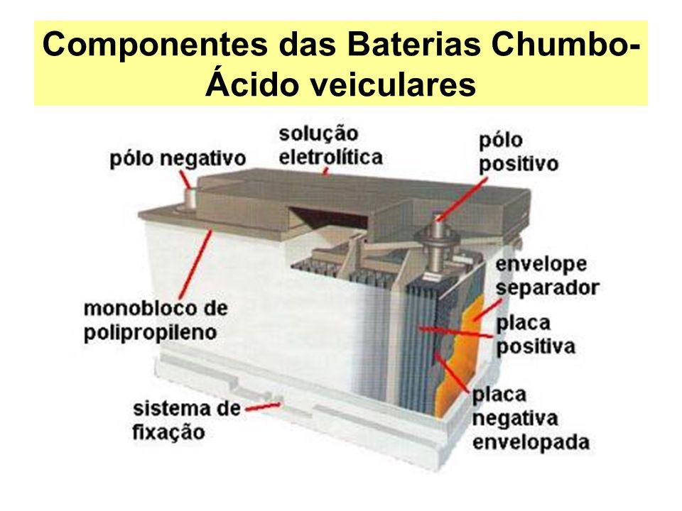 Componentes das Baterias Chumbo-Ácido veiculares