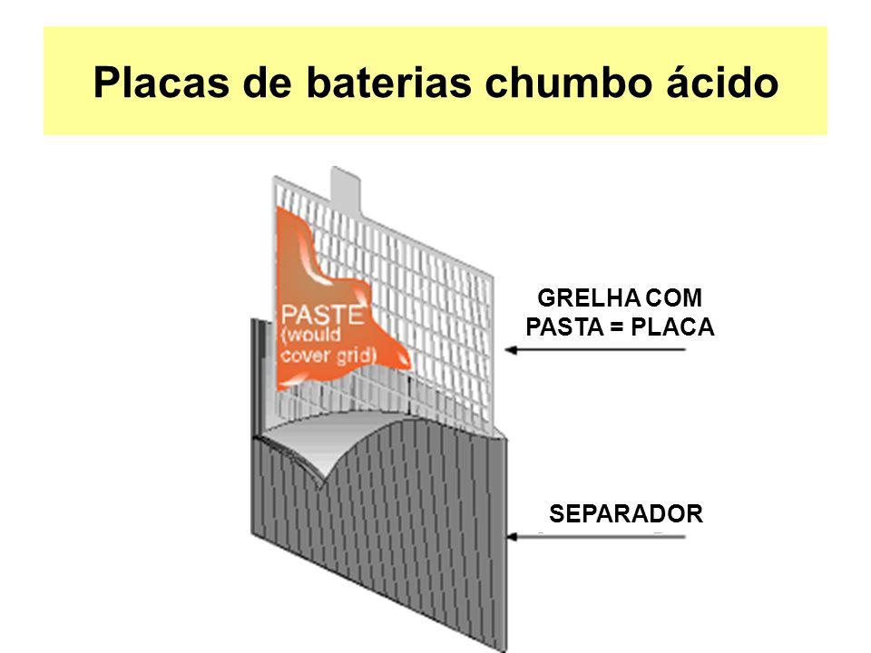 Placas de baterias chumbo ácido