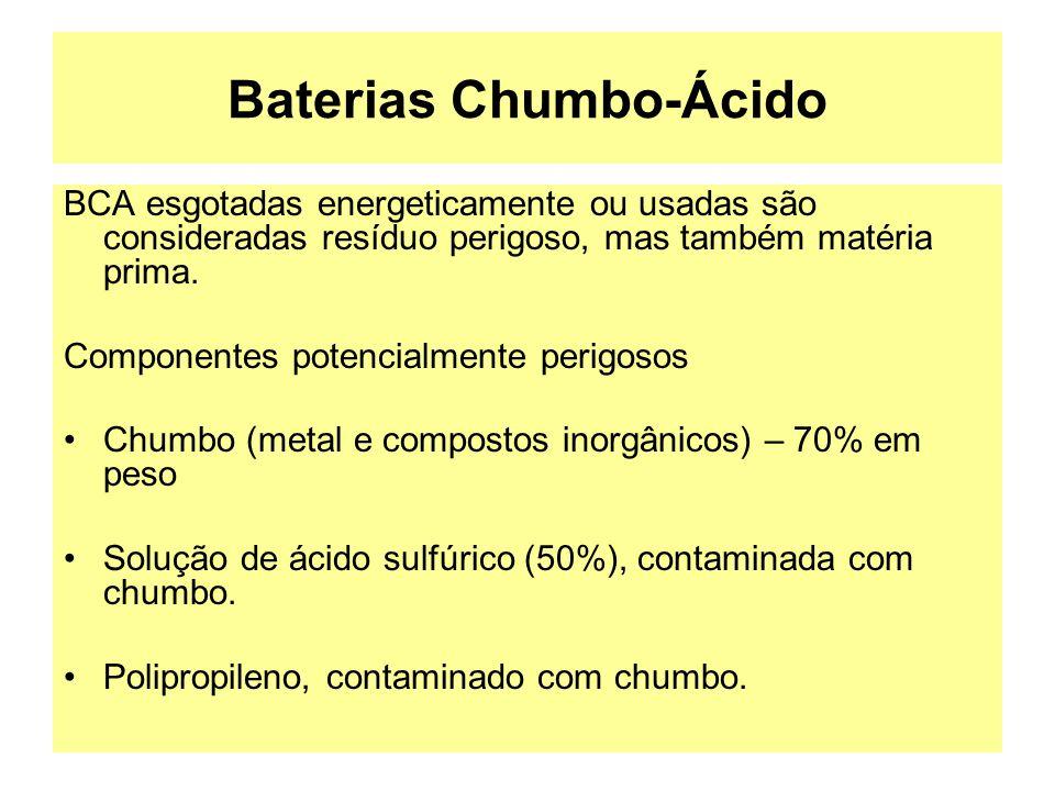 Baterias Chumbo-Ácido