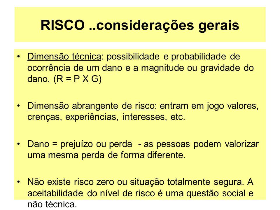 RISCO ..considerações gerais
