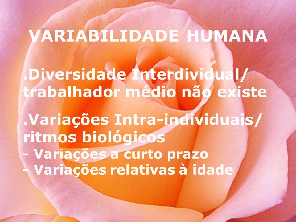 VARIABILIDADE HUMANA .Diversidade Interdividual/