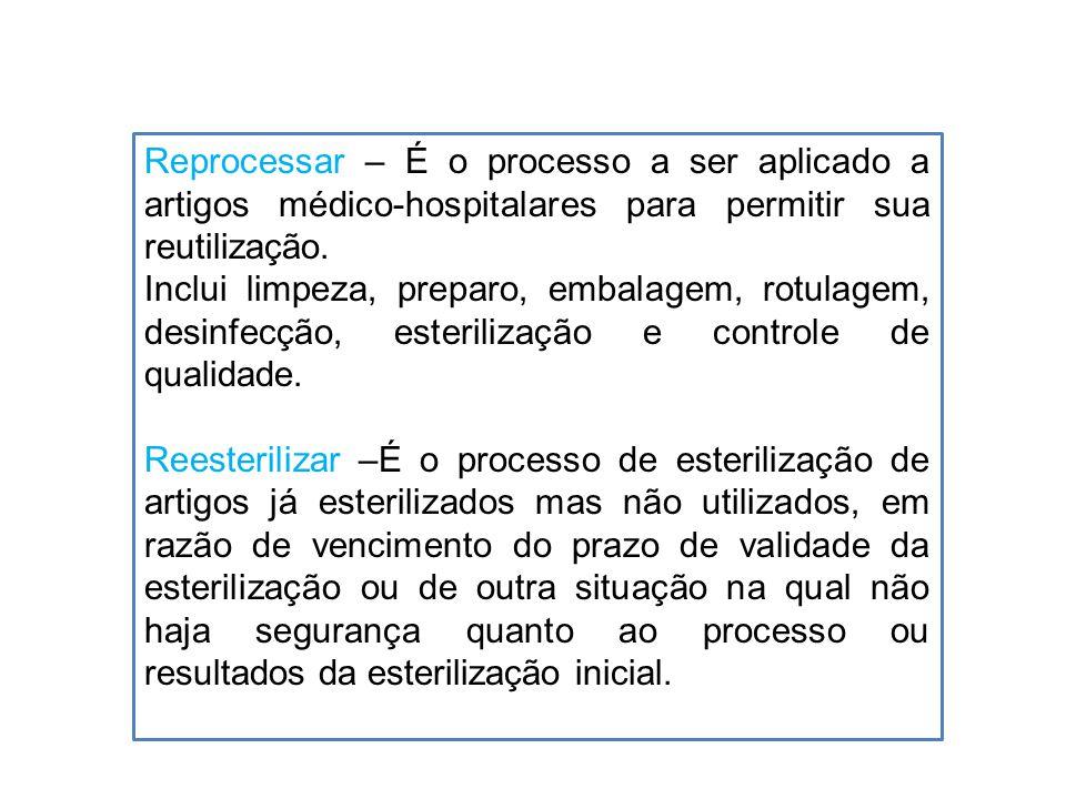 Reprocessar – É o processo a ser aplicado a artigos médico-hospitalares para permitir sua reutilização.