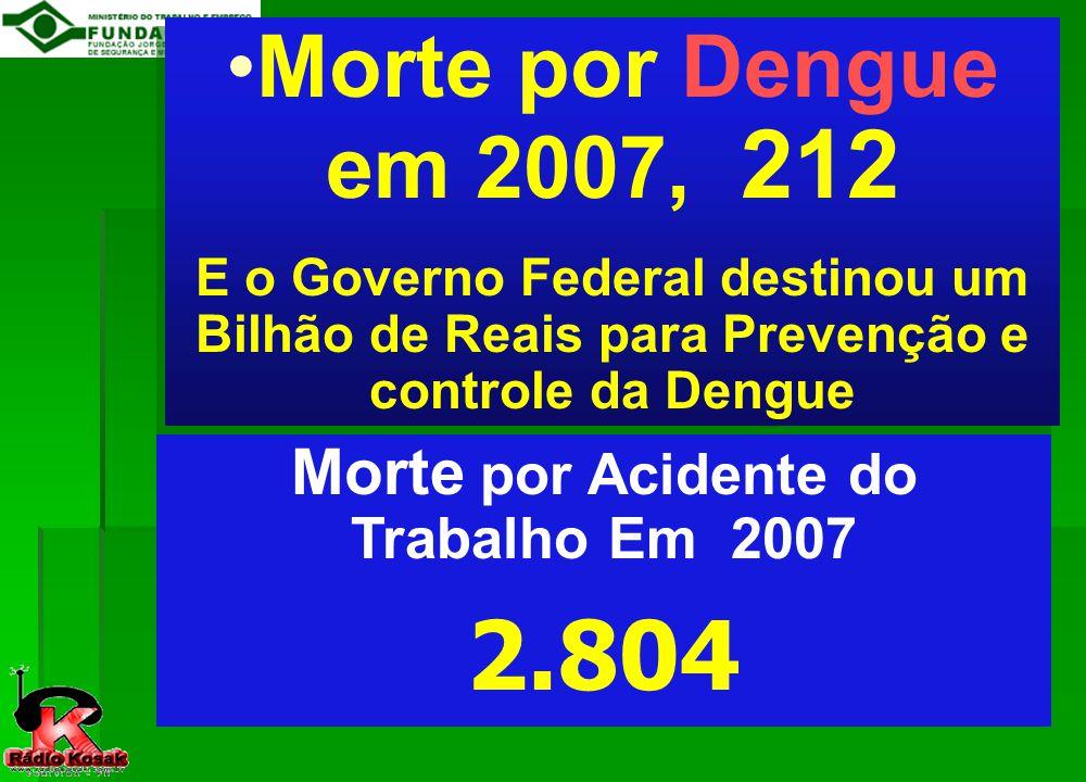 Morte por Acidente do Trabalho Em 2007 2.804