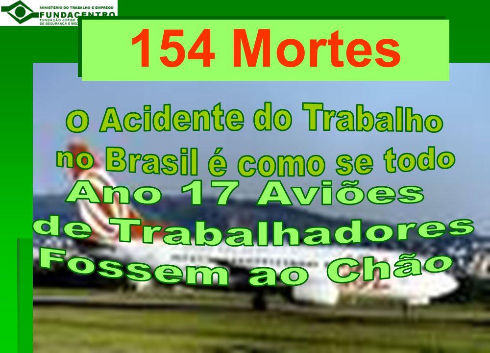 154 Mortes Ano 17 Aviões de Trabalhadores Fossem ao Chão