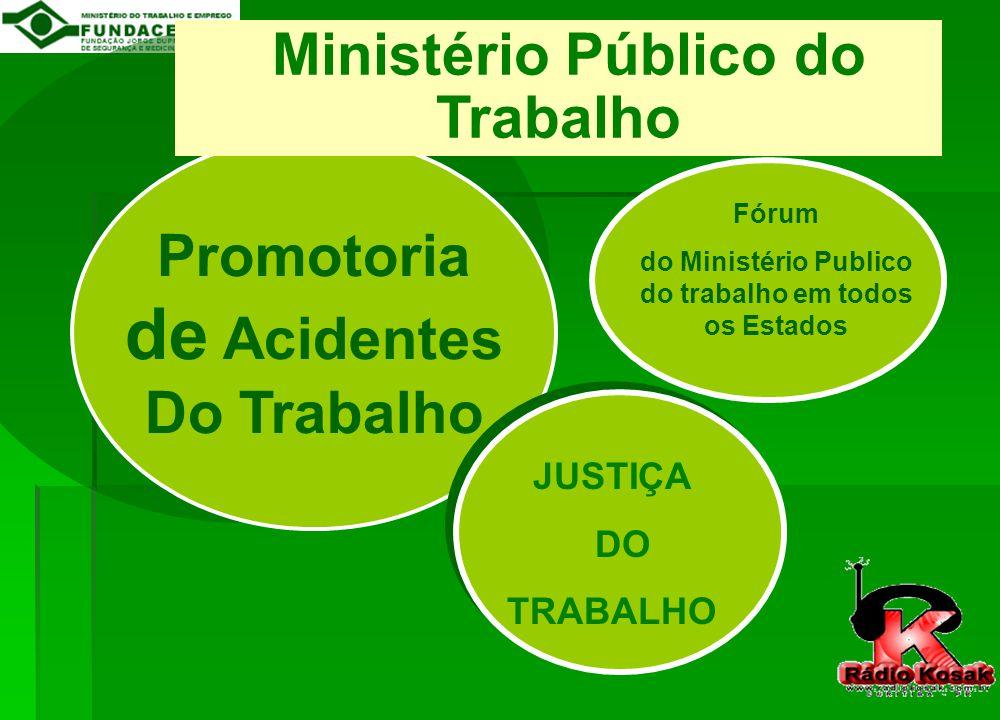 de Acidentes Ministério Público do Trabalho Promotoria Do Trabalho