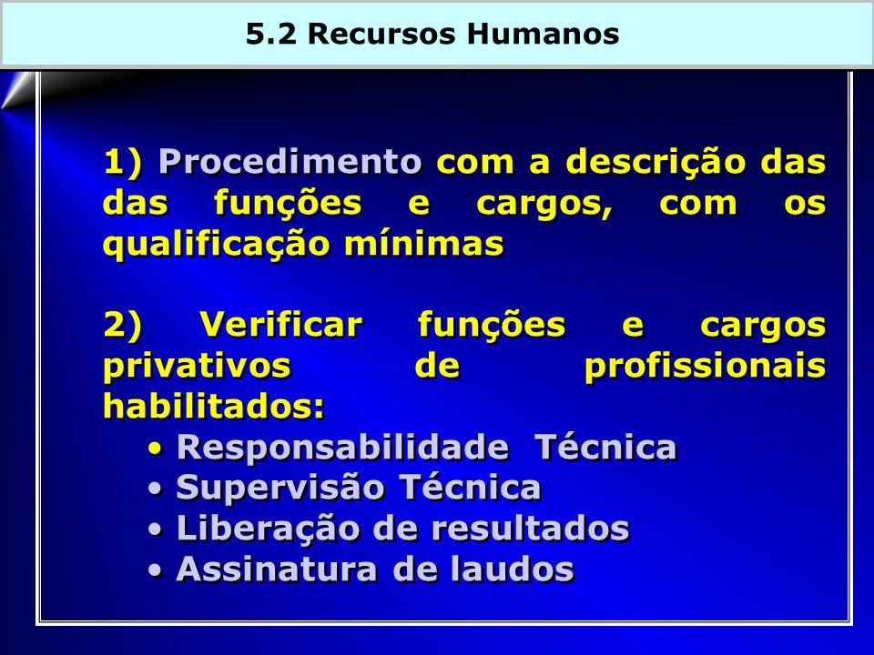 2) Verificar funções e cargos privativos de profissionais habilitados: