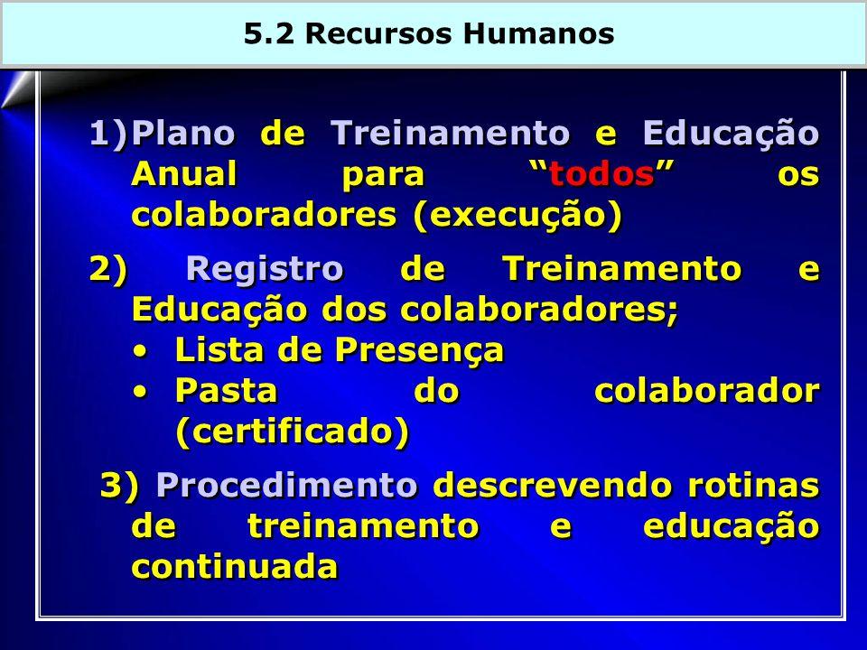 2) Registro de Treinamento e Educação dos colaboradores;