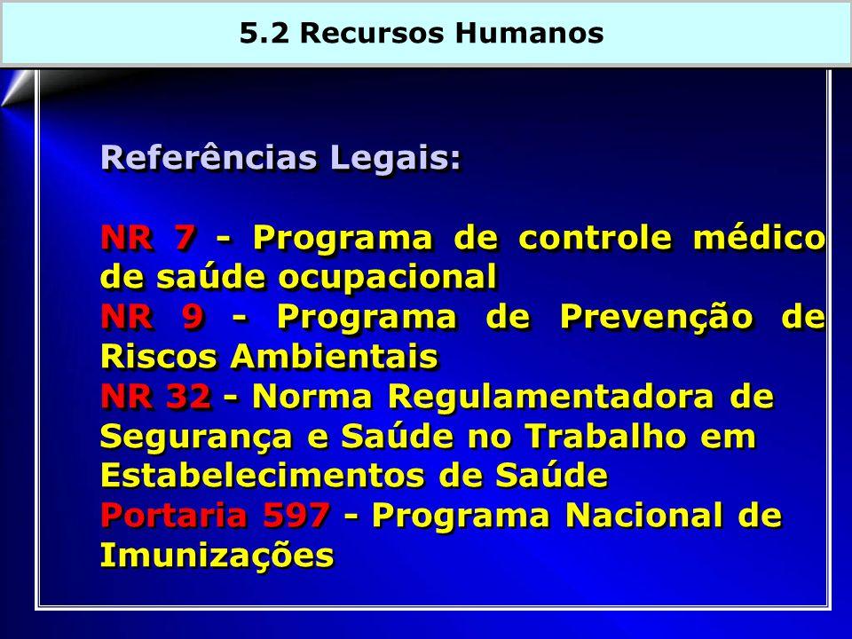 NR 7 - Programa de controle médico de saúde ocupacional