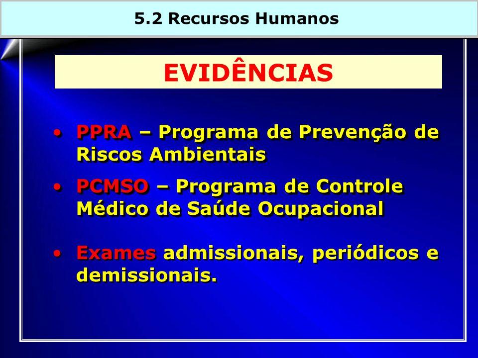 EVIDÊNCIAS PPRA – Programa de Prevenção de Riscos Ambientais