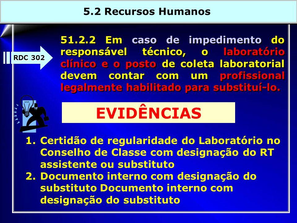 EVIDÊNCIAS 5.2 Recursos Humanos
