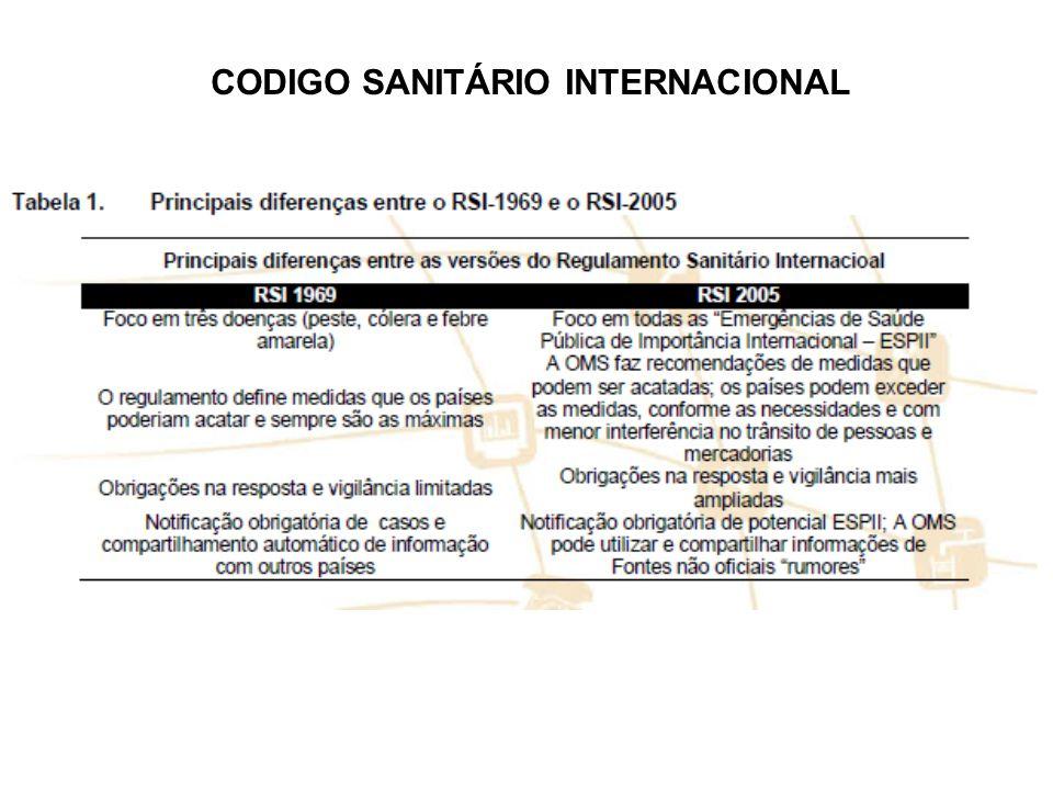 CODIGO SANITÁRIO INTERNACIONAL