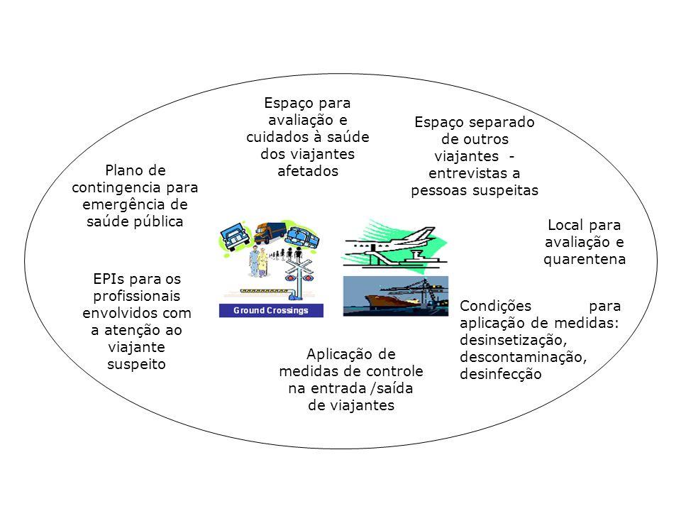 20 Capacidades Básicas para resposta a ESPII