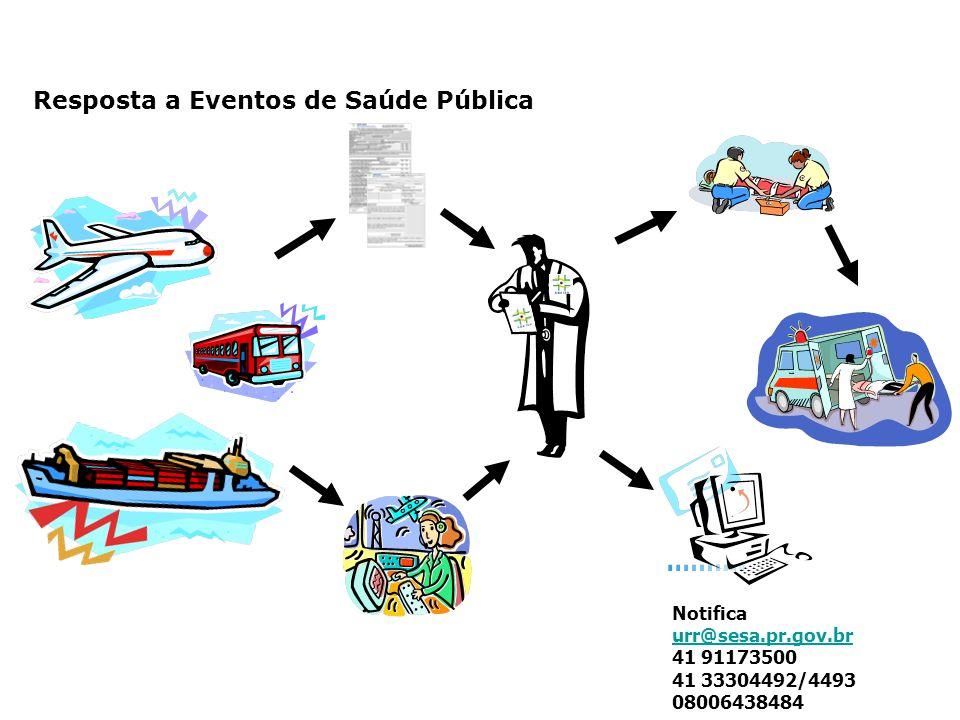 Resposta a Eventos de Saúde Pública