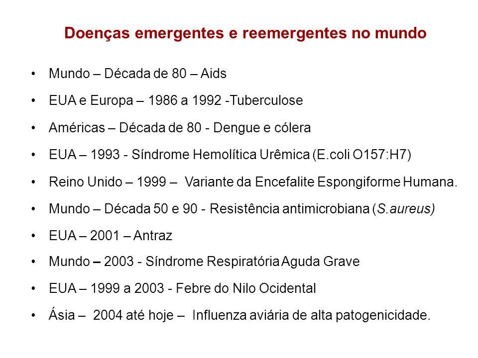 Doenças emergentes e reemergentes no mundo