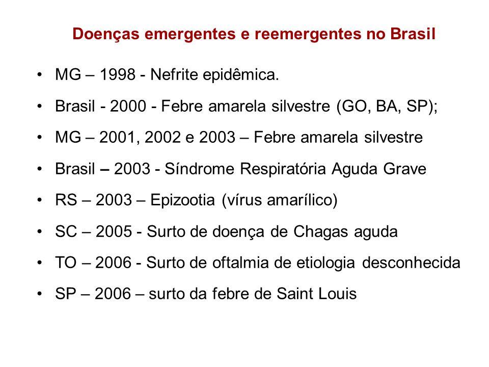 Doenças emergentes e reemergentes no Brasil