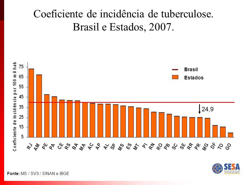 Coeficiente de incidência de tuberculose. Brasil e Estados, 2007.