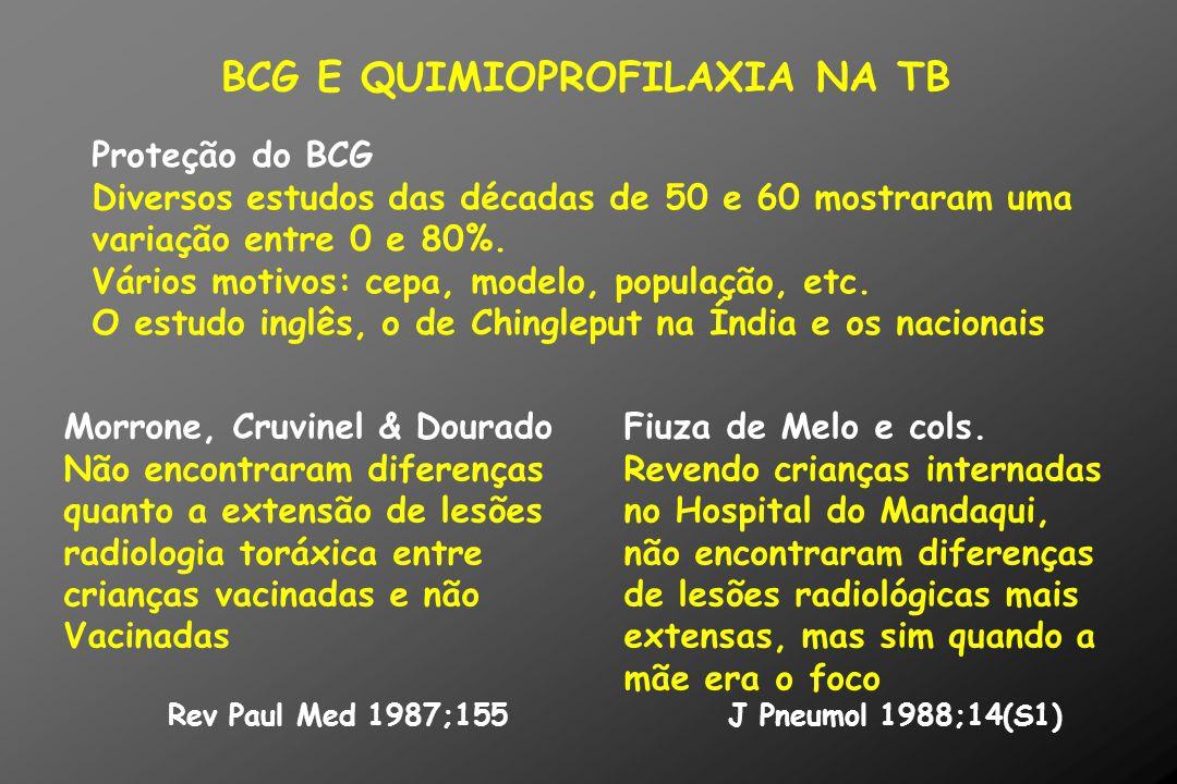 BCG E QUIMIOPROFILAXIA NA TB