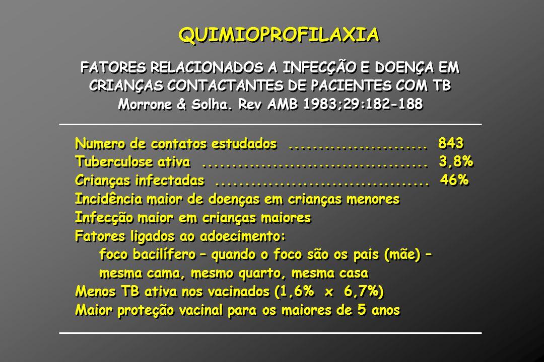 QUIMIOPROFILAXIA FATORES RELACIONADOS A INFECÇÃO E DOENÇA EM