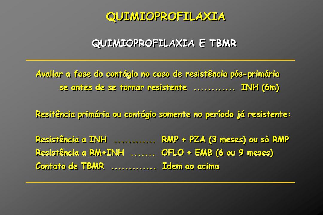 QUIMIOPROFILAXIA QUIMIOPROFILAXIA E TBMR