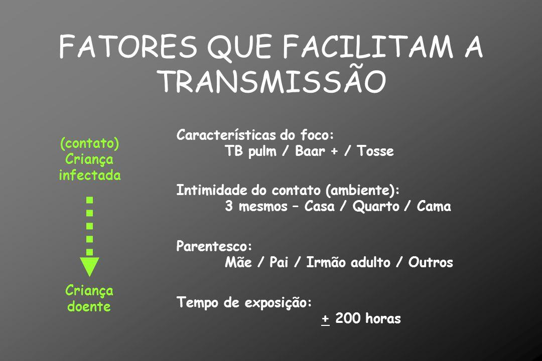 FATORES QUE FACILITAM A TRANSMISSÃO
