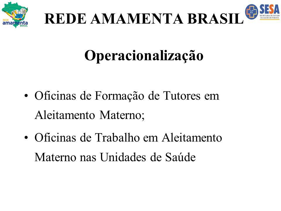REDE AMAMENTA BRASIL Operacionalização