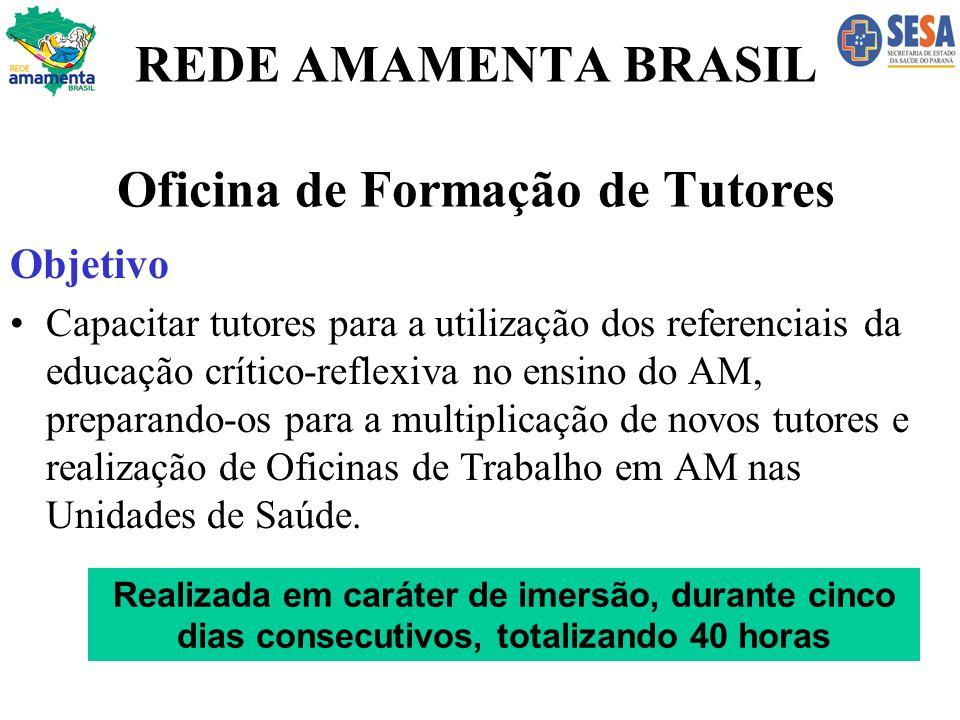 REDE AMAMENTA BRASIL Oficina de Formação de Tutores