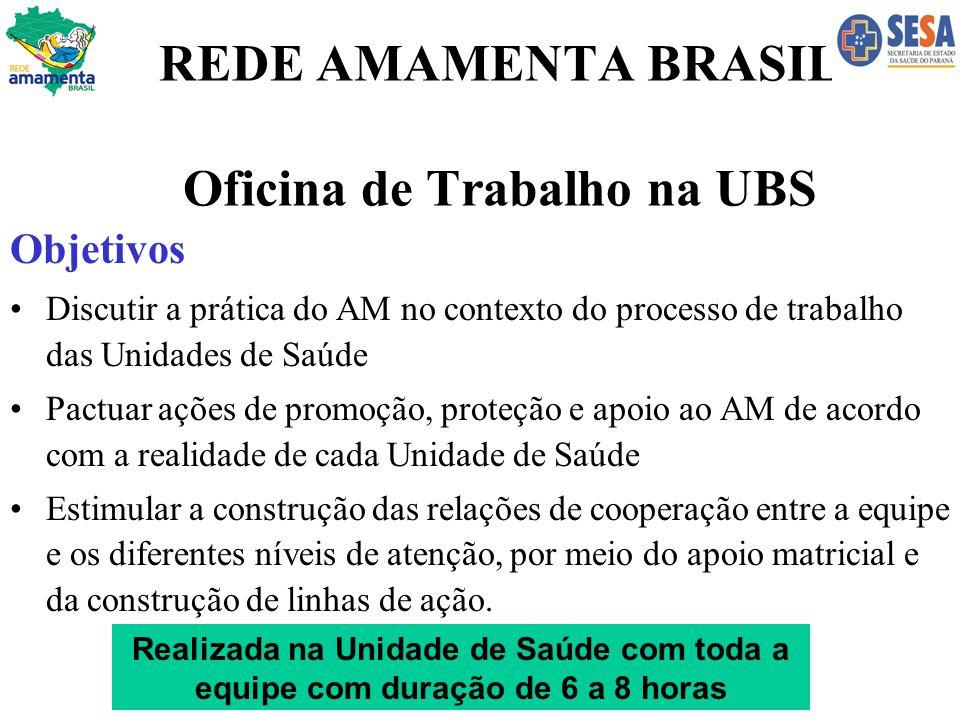 REDE AMAMENTA BRASIL Oficina de Trabalho na UBS